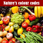 Nature's Colour Codes